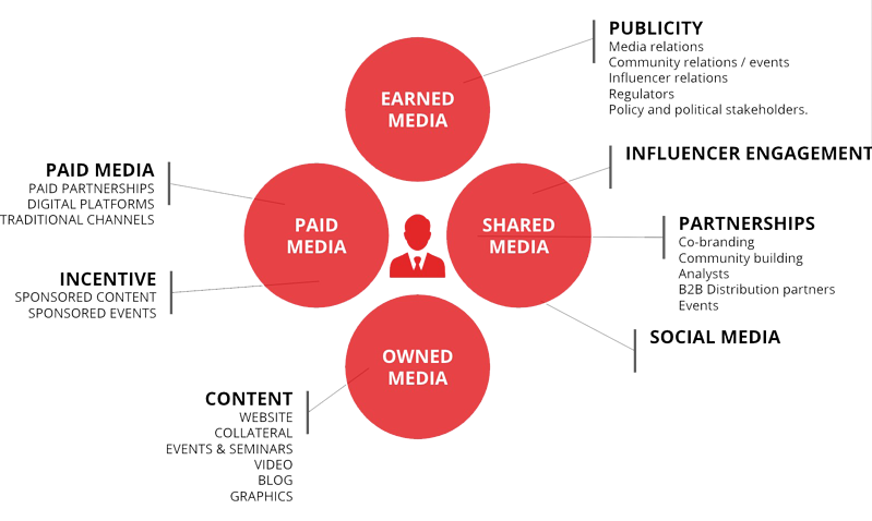 infographic-blog-dead-of-PR-transparent